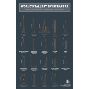 World's Tallest Skyscrapers Print