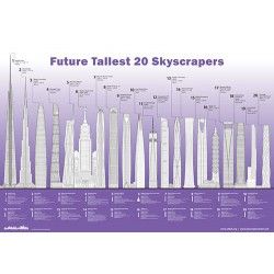 Future Tallest 20 Skyscrapers