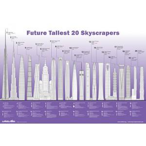 Future Tallest 20 Skyscrapers