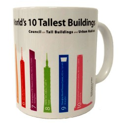 CTBUH World's 10 Tallest Buildings Skyline Mug